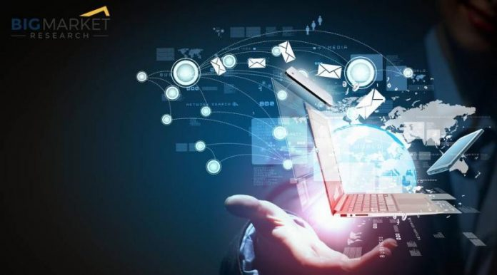 IoT Connectivity Management Platform Market by Top Players -