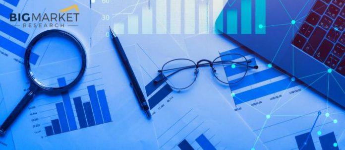 Covid-19 Outbreak Impact On Virtual Training Market: Analysis