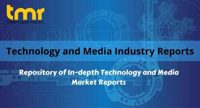 IoT Sensors Market Growth Overview and Estimates Market Size
