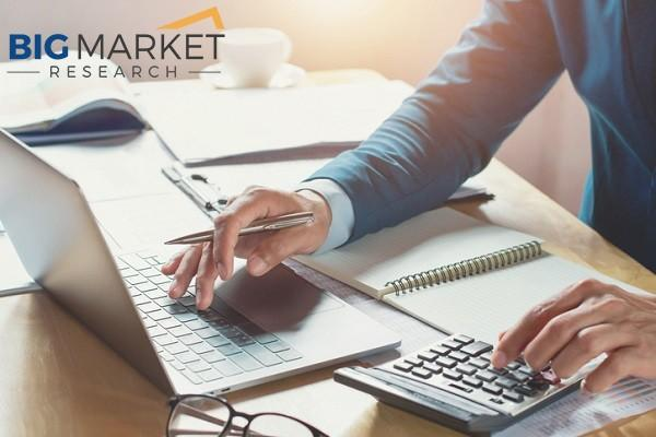 Facilities Management Software Market Growth By 2026